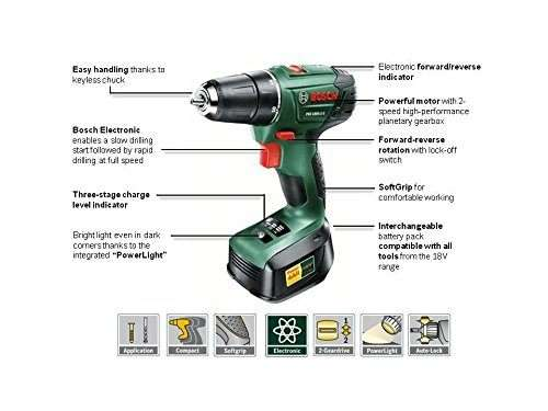 features of the bosch psr 1800